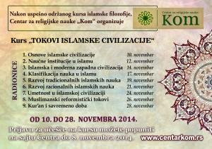 Tokovi islamske civilizacije. Plakat